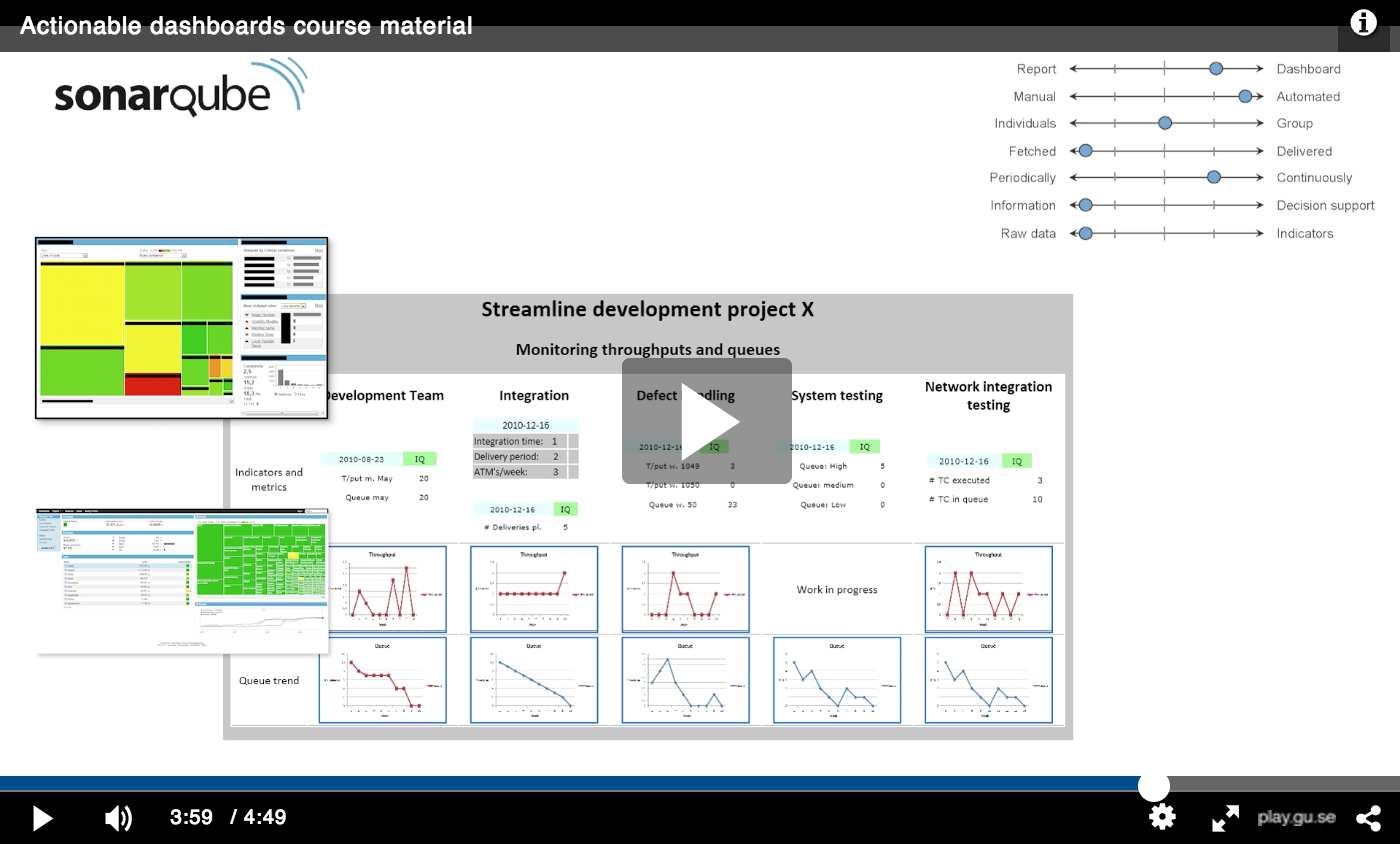 Actionable Dashboards movie